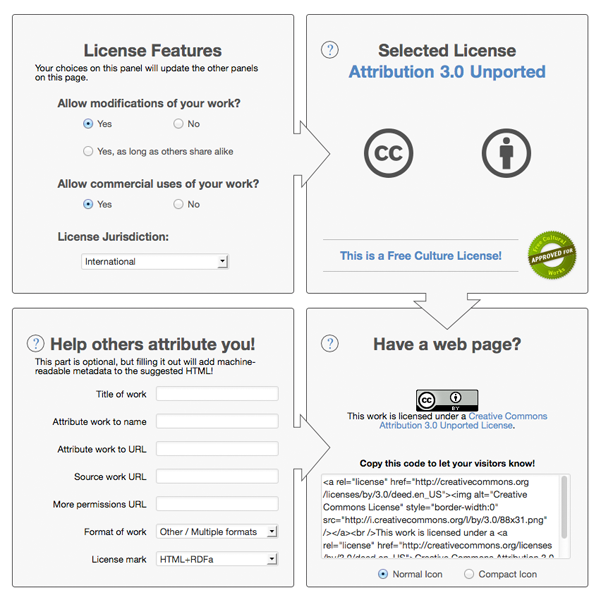 Image 1: Creative Commons License Selection Screen